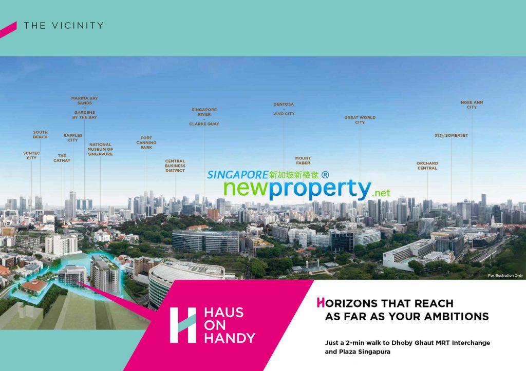 Haus-@-Handy-View