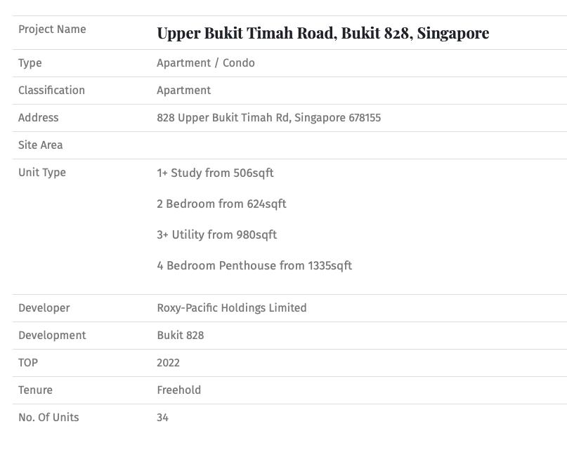 Bukit 828 Details