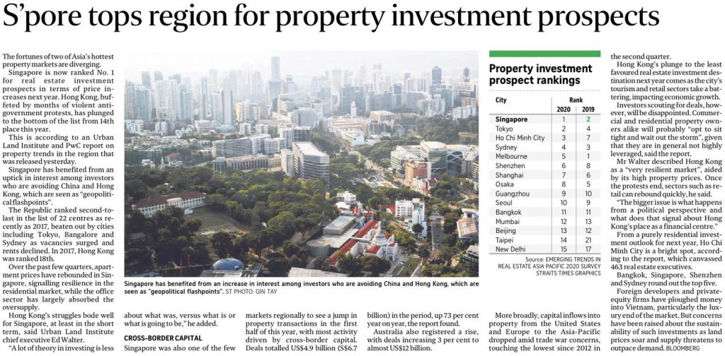 S'pore tops region for property investment prospects