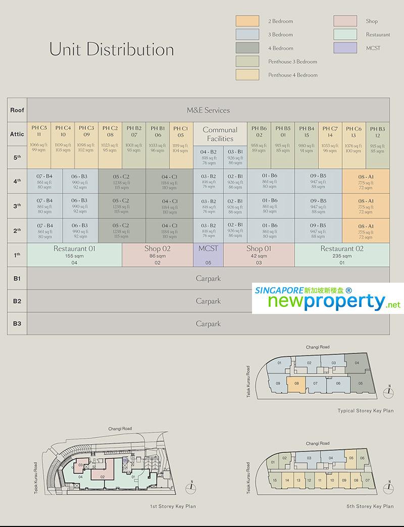 Tege Site Plan &-DC