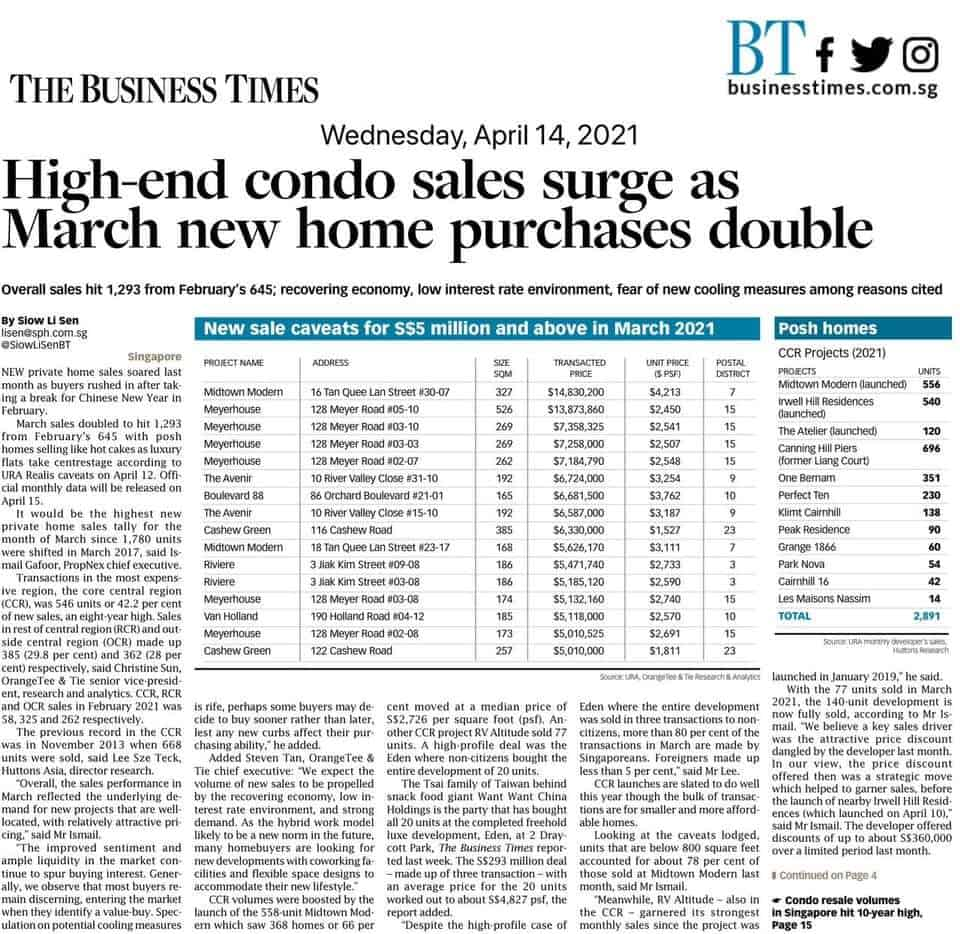 High-end condo sales surge as March new home purchases double