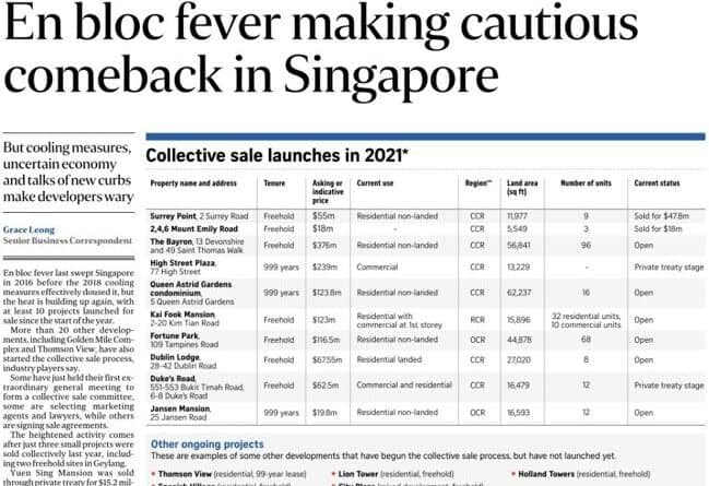 Singapore Property News - 14 March 21